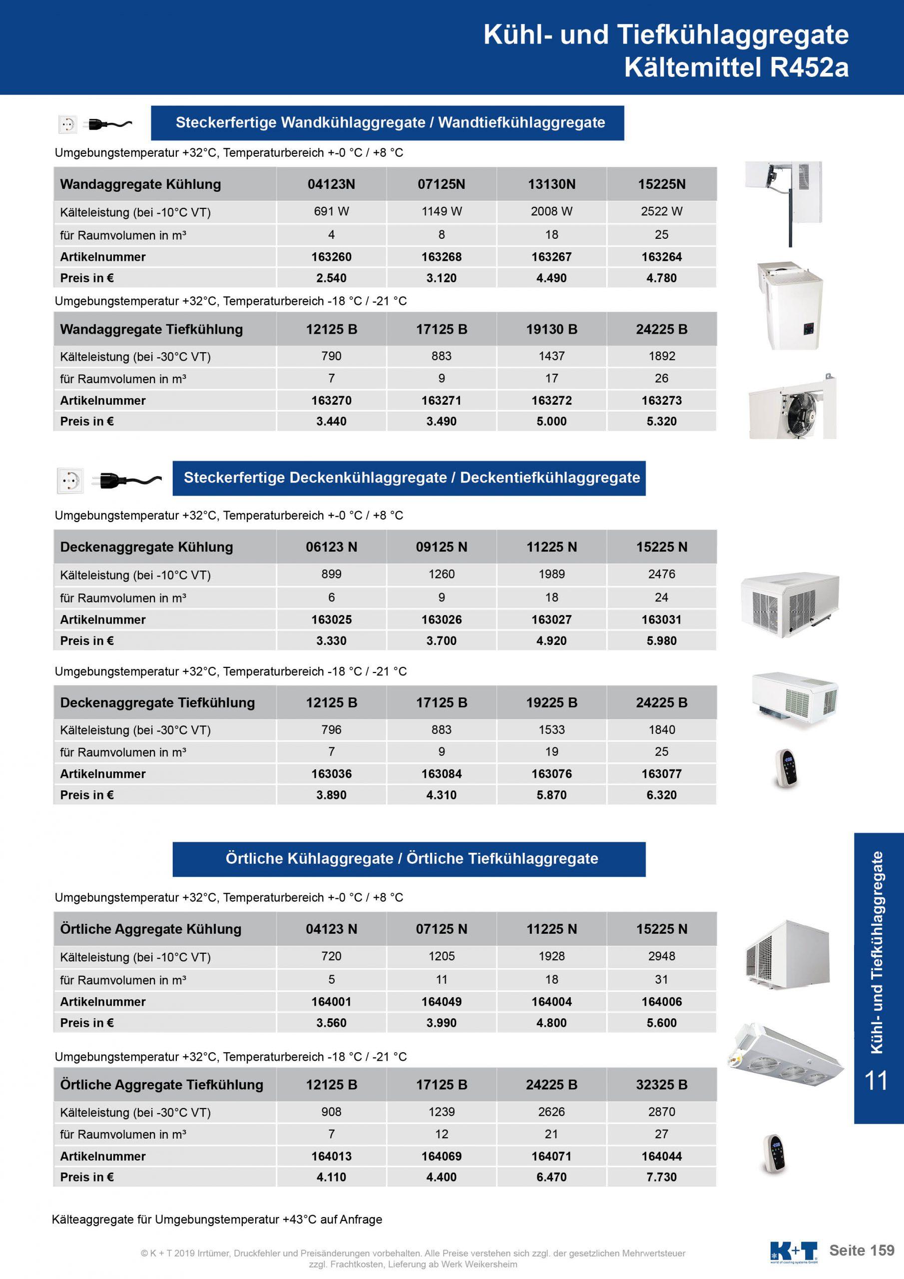 Kühl- Tiefkühlaggregate