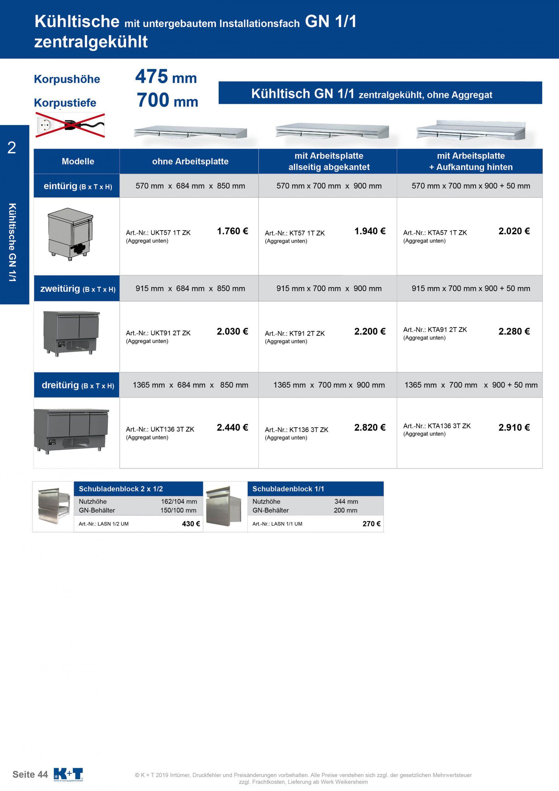 Kühltisch mit untergebautem Aggregat zentralgekühlt 1